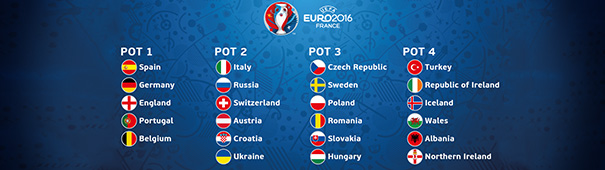 Auslosung zur EURO 2016 - Topfeinteilung